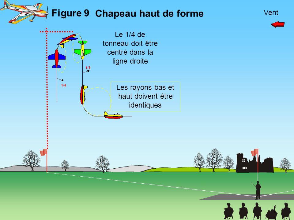 Vent Le 1/4 de tonneau doit être centré dans la ligne droite Figure 9 Chapeau haut de forme Les rayons bas et haut doivent être identiques