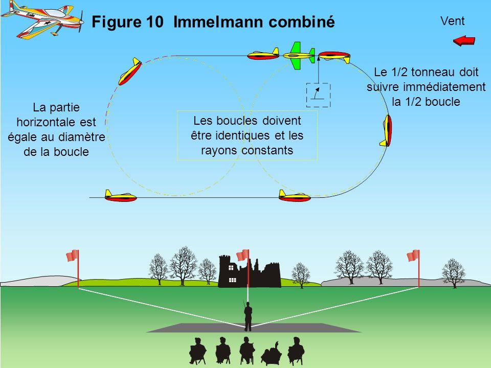 Vent Figure 10 Immelmann combiné La partie horizontale est égale au diamètre de la boucle Les boucles doivent être identiques et les rayons constants