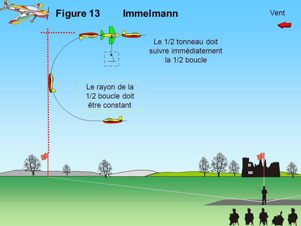 Vent Figure 13Immelmann Le rayon de la 1/2 boucle doit être constant Le 1/2 tonneau doit suivre immédiatement la 1/2 boucle