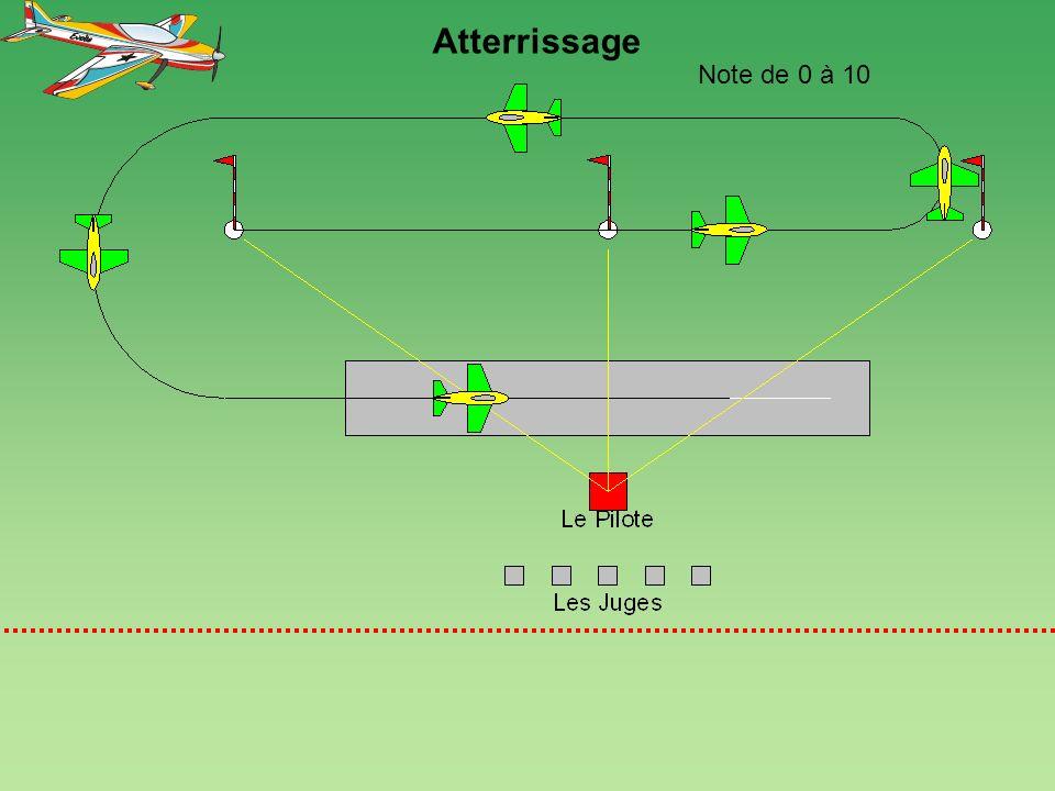 180 0 Kurve Peter Uhlig, im Januar 2005 Atterrissage Note de 0 à 10