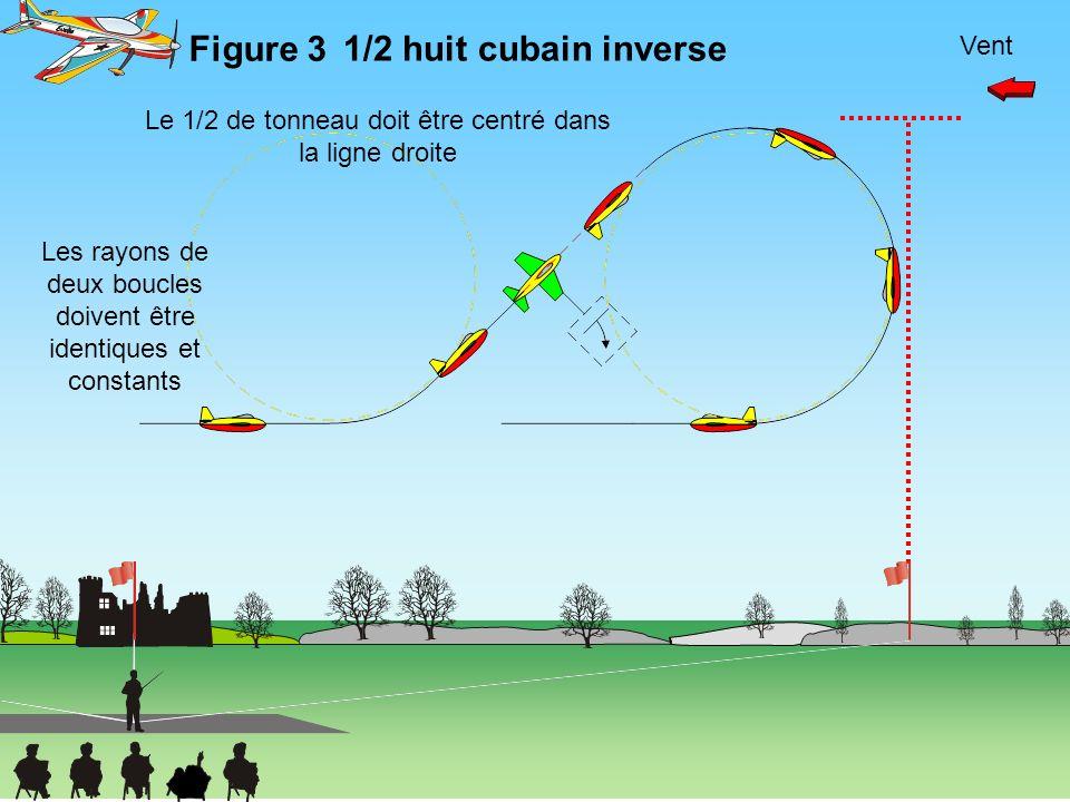 1/2 huit cubain inverse Figure 3 Vent Les rayons de deux boucles doivent être identiques et constants Le 1/2 de tonneau doit être centré dans la ligne
