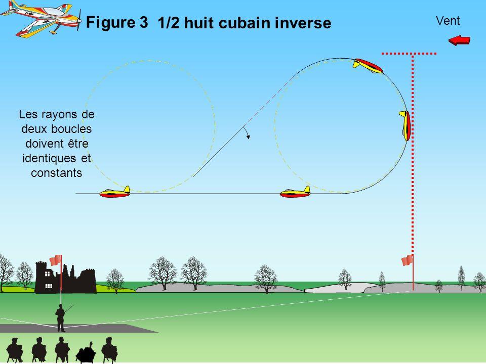 Vent Figure 10 Immelmann combiné La partie horizontale est égale au diamètre de la boucle Les boucles doivent être identiques et les rayons constants Le 1/2 tonneau doit suivre immédiatement la 1/2 boucle