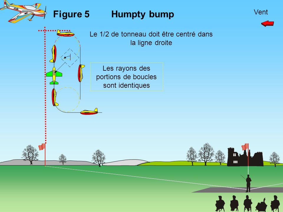 Vent Figure 5Humpty bump Le 1/2 de tonneau doit être centré dans la ligne droite Les rayons des portions de boucles sont identiques