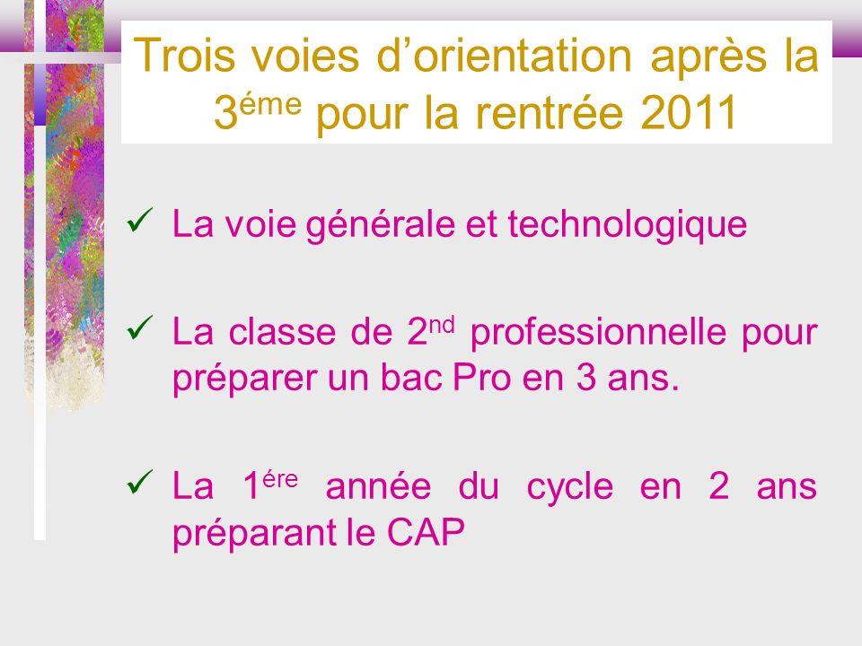Trois voies dorientation après la 3 éme pour la rentrée 2011 La voie générale et technologique La classe de 2 nd professionnelle pour préparer un bac Pro en 3 ans.