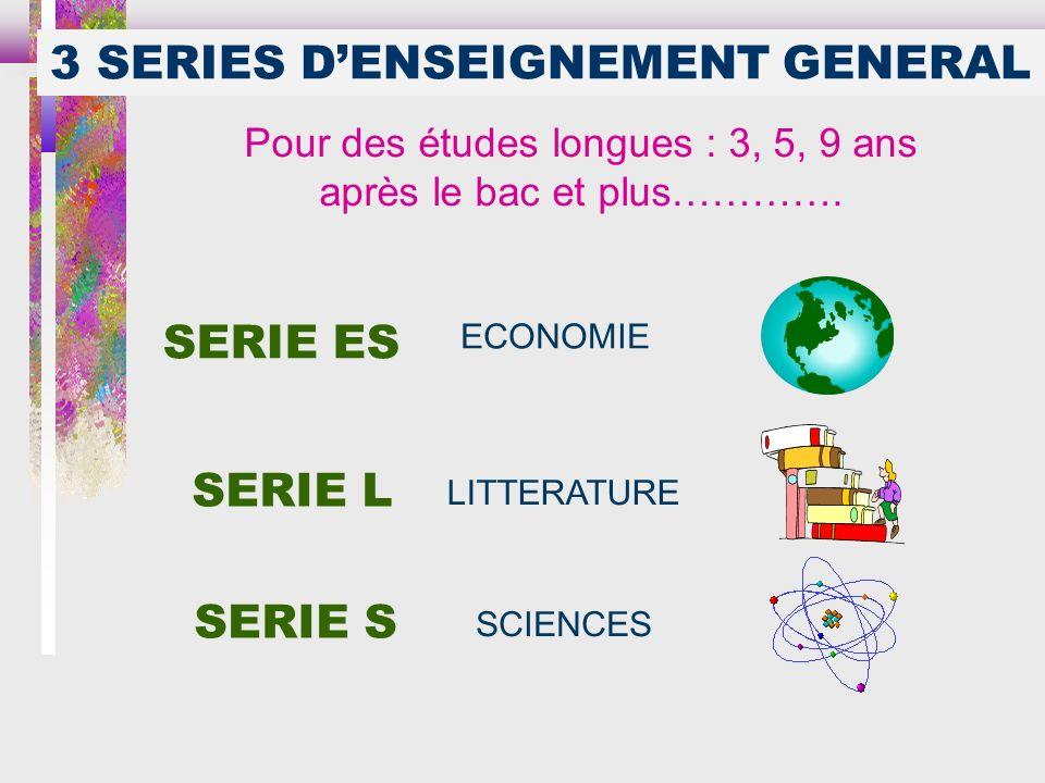 3 SERIES DENSEIGNEMENT GENERAL Pour des études longues : 3, 5, 9 ans après le bac et plus…………. SERIE ES SERIE L SERIE S ECONOMIE SCIENCES LITTERATURE