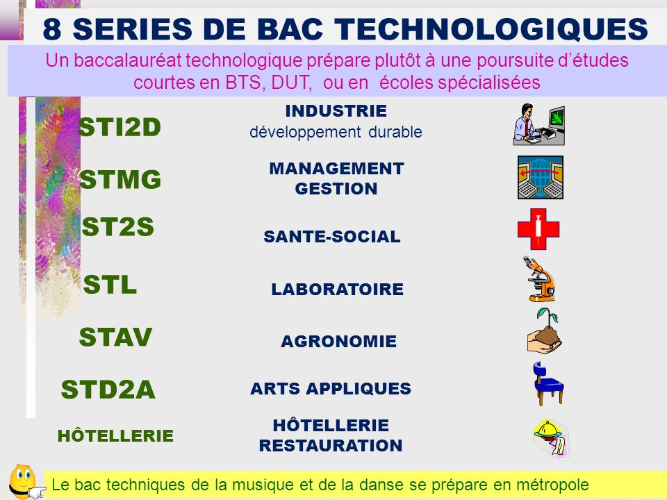 STI2D INDUSTRIE développement durable 8 SERIES DE BAC TECHNOLOGIQUES Un baccalauréat technologique prépare plutôt à une poursuite détudes courtes en BTS, DUT, ou en écoles spécialisées STL LABORATOIRE MANAGEMENT GESTION STMG SANTE-SOCIAL ST2S AGRONOMIE STAV ARTS APPLIQUES STD2A HÔTELLERIE RESTAURATION HÔTELLERIE Le bac techniques de la musique et de la danse se prépare en métropole