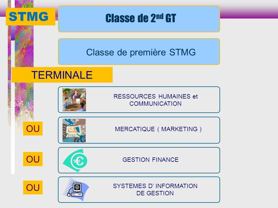 RESSOURCES HUMAINES et COMMUNICATION MERCATIQUE ( MARKETING ) SYSTEMES D INFORMATION DE GESTION GESTION FINANCE STMG Classe de 2 nd GT Classe de première STMG TERMINALE OU