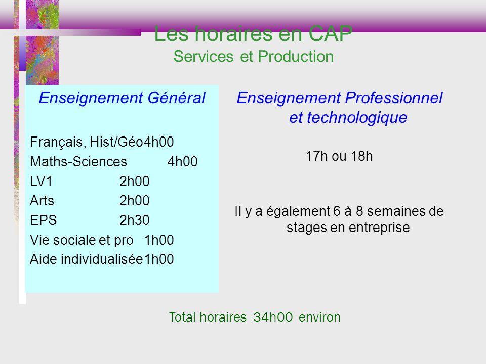 Enseignement Général Français, Hist/Géo4h00 Maths-Sciences4h00 LV12h00 Arts2h00 EPS2h30 Vie sociale et pro1h00 Aide individualisée1h00 Enseignement Professionnel et technologique 17h ou 18h Il y a également 6 à 8 semaines de stages en entreprise Total horaires 34h00 environ Les horaires en CAP Services et Production