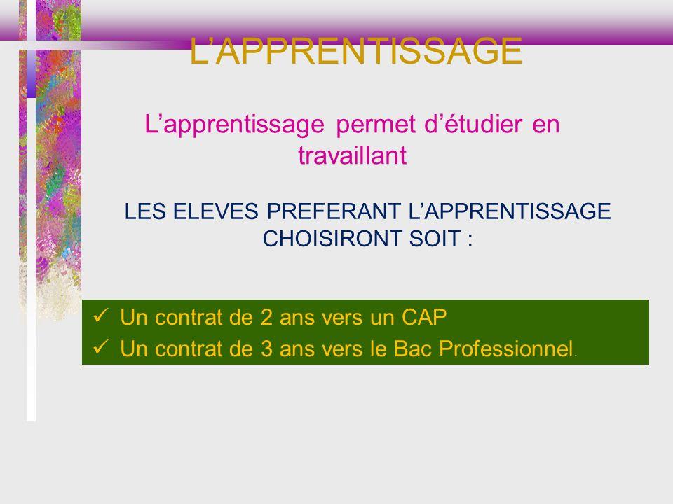 LAPPRENTISSAGE Lapprentissage permet détudier en travaillant LES ELEVES PREFERANT LAPPRENTISSAGE CHOISIRONT SOIT : Un contrat de 2 ans vers un CAP Un