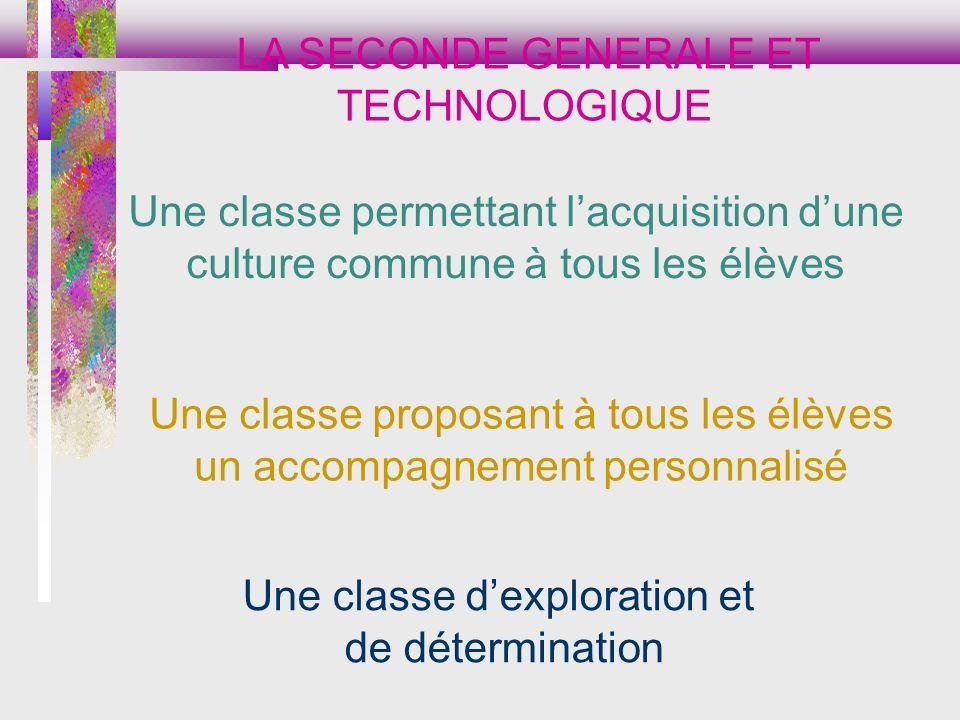 Une classe permettant lacquisition dune culture commune à tous les élèves Une classe proposant à tous les élèves un accompagnement personnalisé Une classe dexploration et de détermination LA SECONDE GENERALE ET TECHNOLOGIQUE