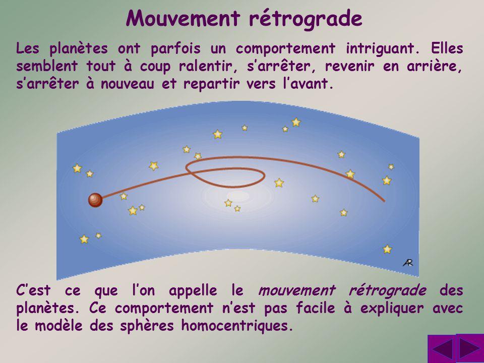 Mouvement rétrograde Les planètes ont parfois un comportement intriguant. Elles semblent tout à coup ralentir, sarrêter, revenir en arrière, sarrêter