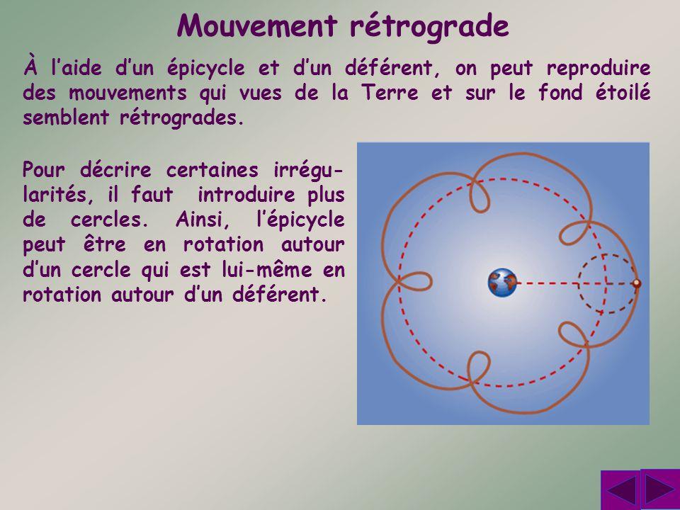 Mouvement rétrograde À laide dun épicycle et dun déférent, on peut reproduire des mouvements qui vues de la Terre et sur le fond étoilé semblent rétro