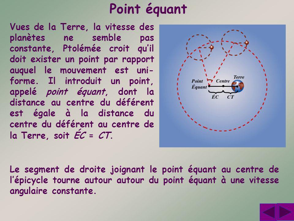 Vues de la Terre, la vitesse des planètes ne semble pas constante, Ptolémée croit quil doit exister un point par rapport auquel le mouvement est uni-