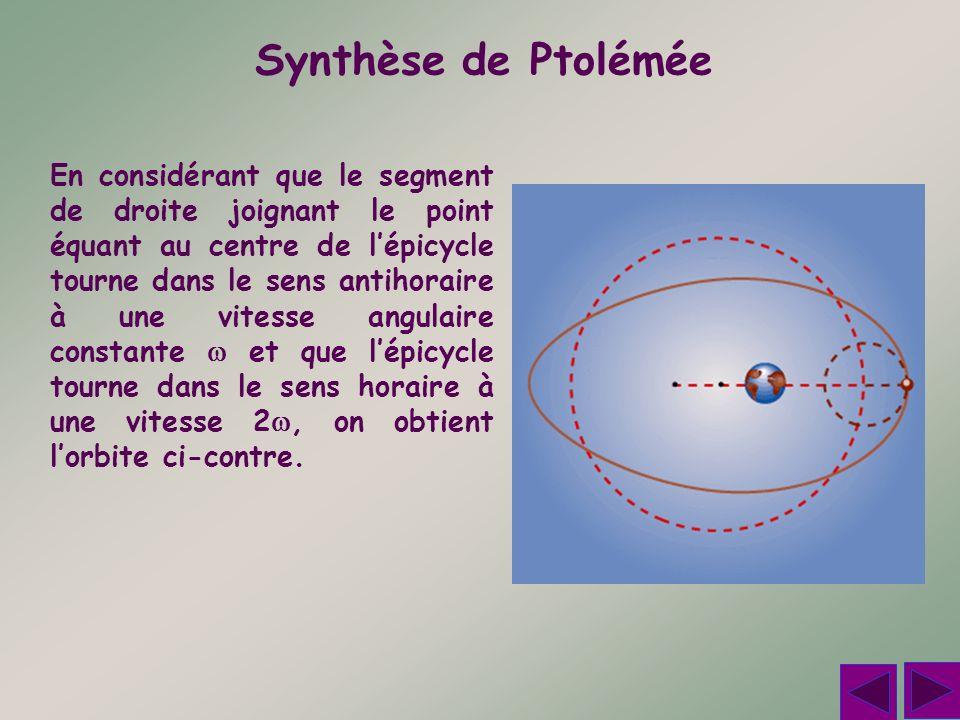 Synthèse de Ptolémée En considérant que le segment de droite joignant le point équant au centre de lépicycle tourne dans le sens antihoraire à une vit