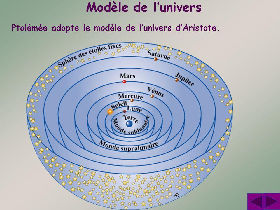 Modèle de lunivers Ptolémée adopte le modèle de lunivers dAristote.