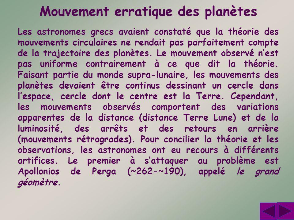 Les astronomes grecs avaient constaté que la théorie des mouvements circulaires ne rendait pas parfaitement compte de la trajectoire des planètes. Le