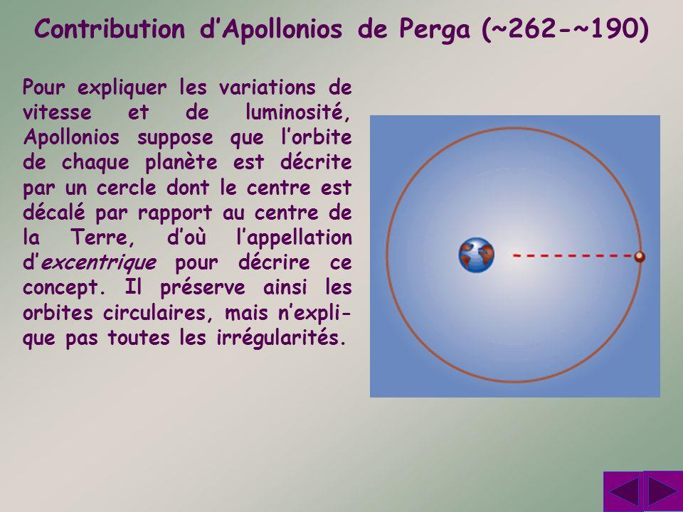 Contribution dApollonios de Perga (~262-~190) Pour expliquer les variations de vitesse et de luminosité, Apollonios suppose que lorbite de chaque plan