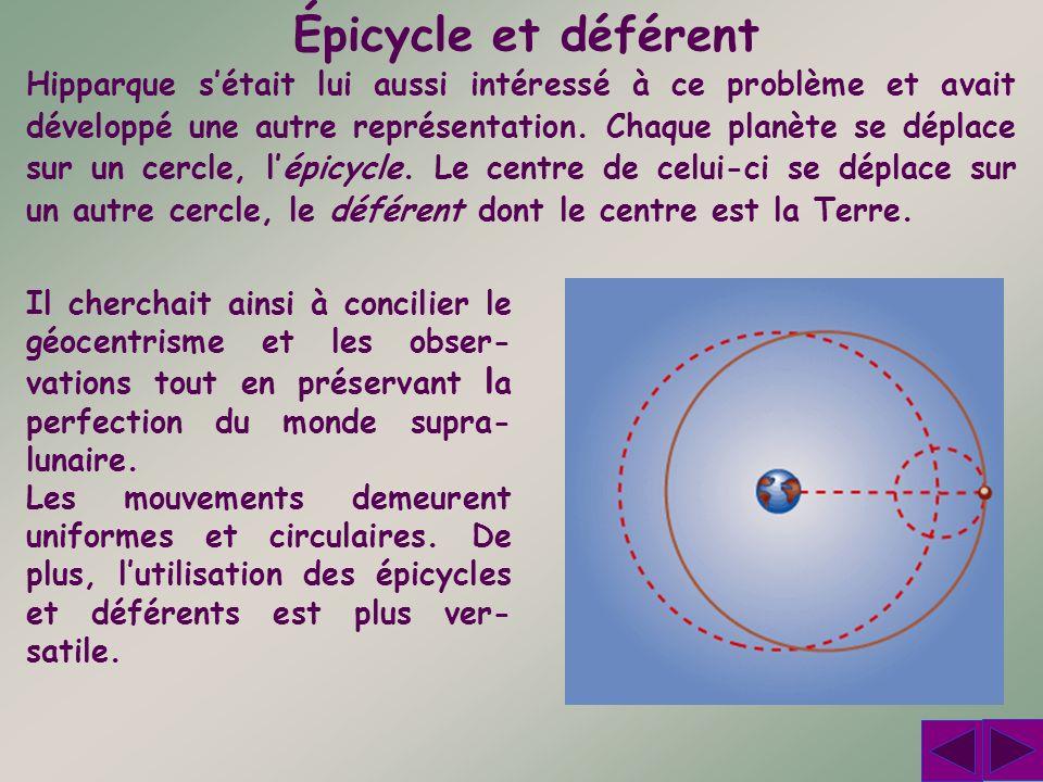 Hipparque sétait lui aussi intéressé à ce problème et avait développé une autre représentation. Chaque planète se déplace sur un cercle, lépicycle. Le
