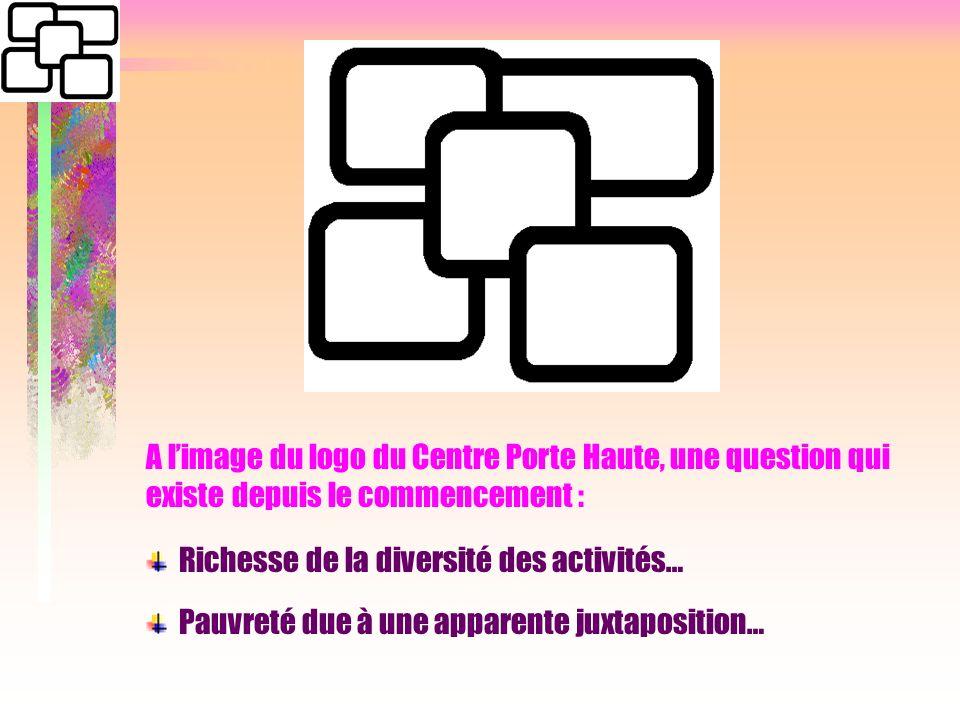 A limage du logo du Centre Porte Haute, une question qui existe depuis le commencement : Richesse de la diversité des activités… Pauvreté due à une apparente juxtaposition…