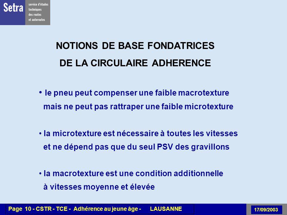 00/00/2001 Page 10 - Centre - Unité - Titre de la Présentation 17/09/2003 Page 10 - CSTR - TCE - Adhérence au jeune âge - LAUSANNE NOTIONS DE BASE FONDATRICES DE LA CIRCULAIRE ADHERENCE le pneu peut compenser une faible macrotexture mais ne peut pas rattraper une faible microtexture la microtexture est nécessaire à toutes les vitesses et ne dépend pas que du seul PSV des gravillons la macrotexture est une condition additionnelle à vitesses moyenne et élevée