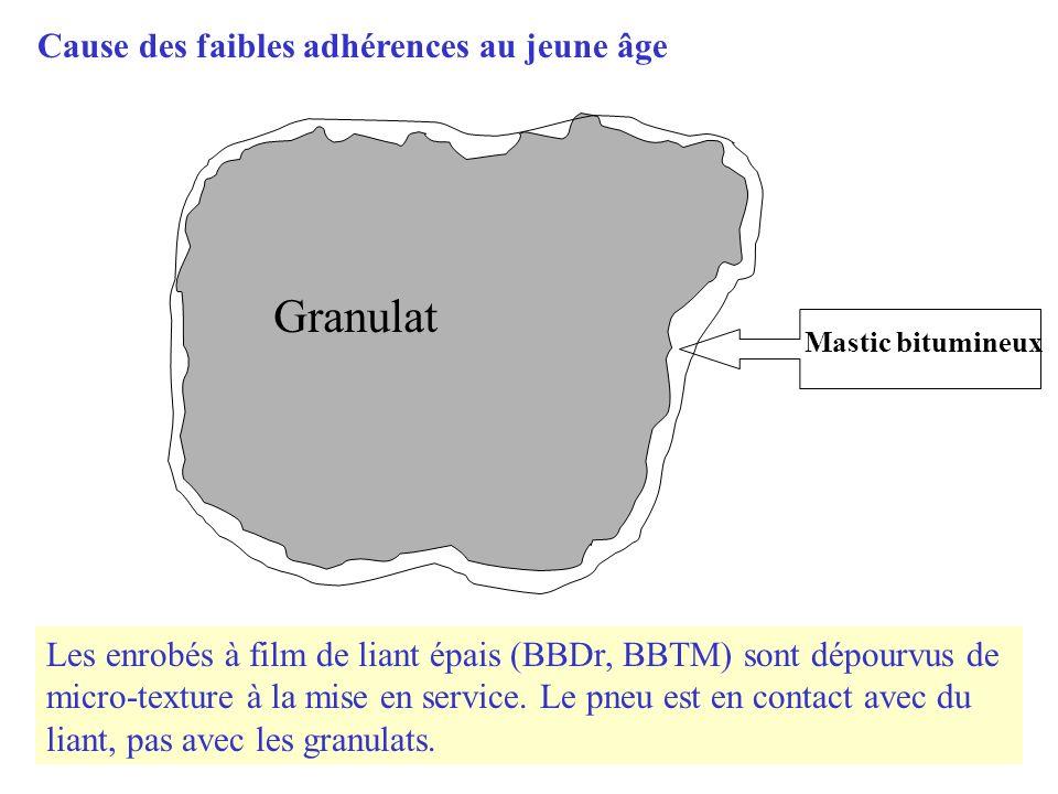 Granulat Mastic bitumineux Les enrobés à film de liant épais (BBDr, BBTM) sont dépourvus de micro-texture à la mise en service.