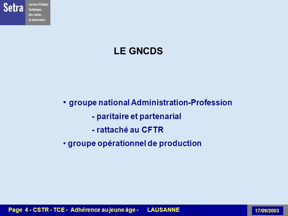 00/00/2001 Page 4 - Centre - Unité - Titre de la Présentation 17/09/2003 Page 4 - CSTR - TCE - Adhérence au jeune âge - LAUSANNE LE GNCDS groupe natio