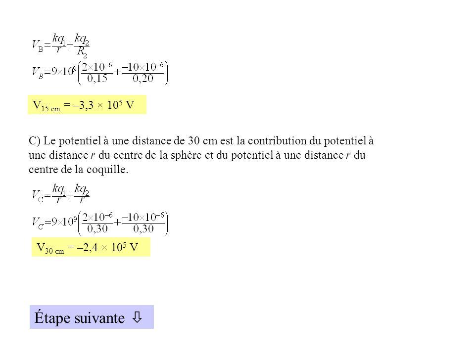V 15 cm = –3,3 × 10 5 V C) Le potentiel à une distance de 30 cm est la contribution du potentiel à une distance r du centre de la sphère et du potenti
