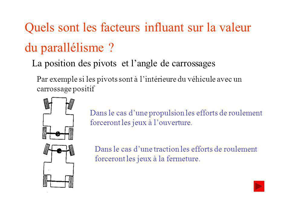 Quels sont les facteurs influant sur la valeur du parallélisme .