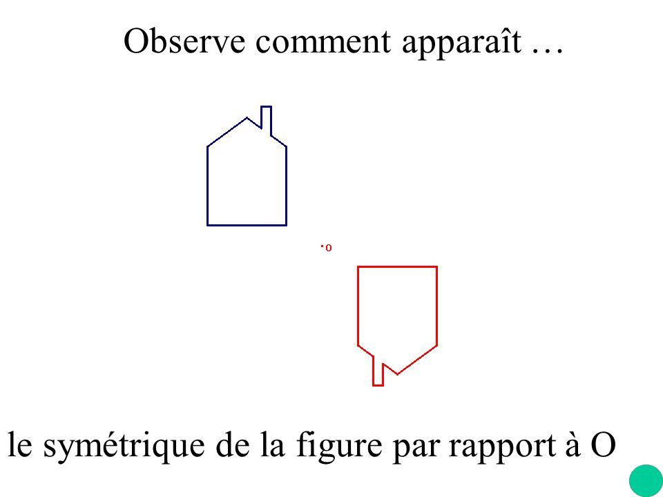 2 ème méthode de construction du symétrique dun point I par rapport au point O Je trace la demi-droite [IO) I O I est le 2 ème point dintersection de la demi-droite et du cercle et le cercle de centre O qui passe par I I