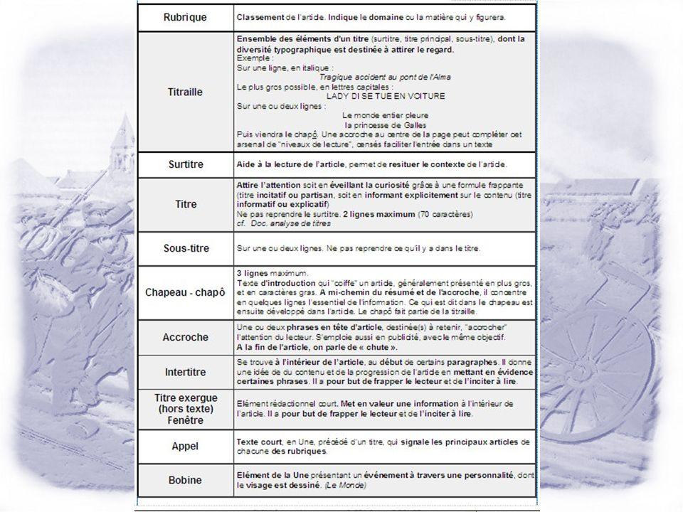 Information fournie par la dépêche dagence la brève Information recherchée le compte rendu le reportage linterview le portrait lenquête Les articles d