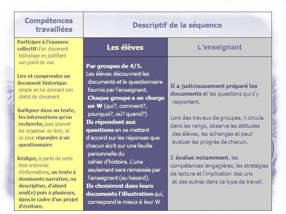 Un exemple de démarche Un exemple de démarche Compétences travaillées Descriptif de la séquence Émettre des hypothèses par rapport à un document (un t
