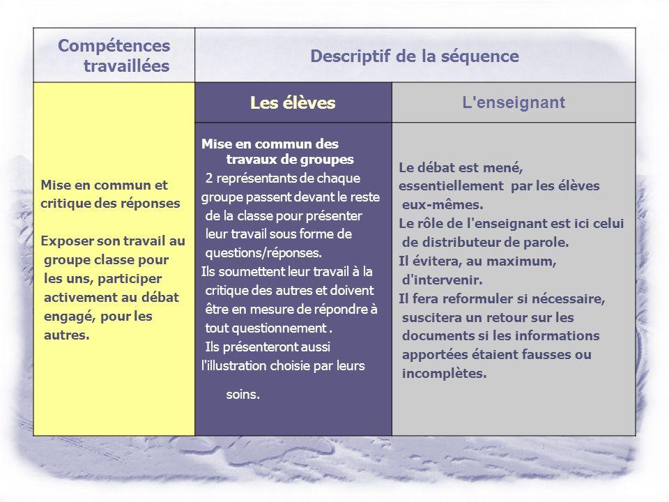 Compétences travaillées Descriptif de la séquence Participer à lexamen collectif dun document historique en justifiant son point de vue. Lire et compr