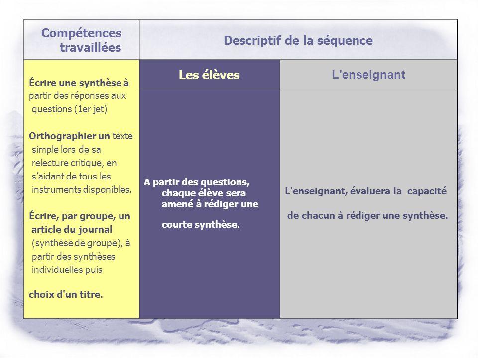 Compétences travaillées Descriptif de la séquence Mise en commun et critique des réponses Exposer son travail au groupe classe pour les uns, participe