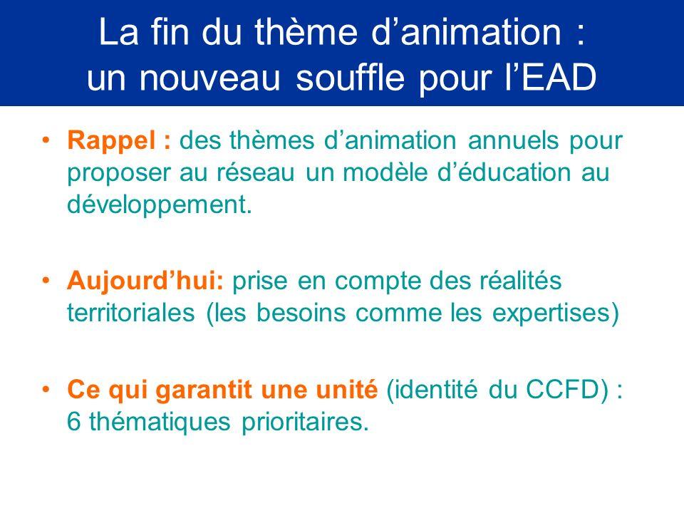 La fin du thème danimation : un nouveau souffle pour lEAD Rappel : des thèmes danimation annuels pour proposer au réseau un modèle déducation au développement.