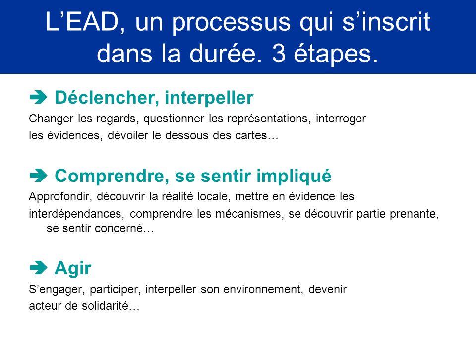 L EAD, un processus qui s inscrit dans la durée.3 étapes.