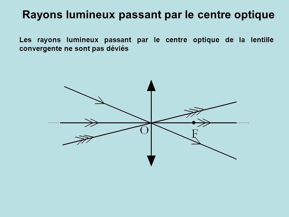 Rayons lumineux passant par le centre optique Les rayons lumineux passant par le centre optique de la lentille convergente ne sont pas déviés