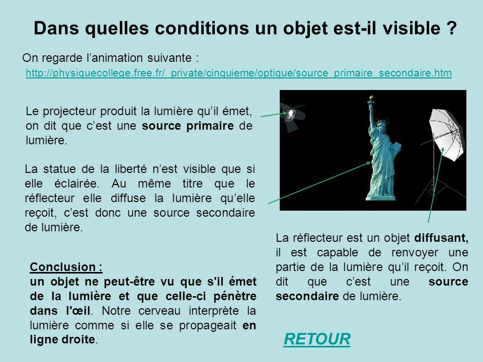 Rayons lumineux parallèles à laxe optique Les rayons lumineux arrivant parallèlement à laxe optique sortent de la lentille en convergeant vers le foyer image de la lentille