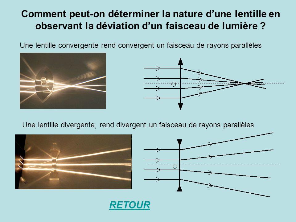 Comment peut-on déterminer la nature dune lentille en observant la déviation dun faisceau de lumière .