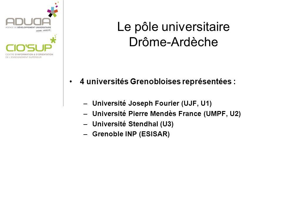 Le pôle universitaire Drôme-Ardèche 4 universités Grenobloises représentées : –Université Joseph Fourier (UJF, U1) –Université Pierre Mendès France (UMPF, U2) –Université Stendhal (U3) –Grenoble INP (ESISAR)