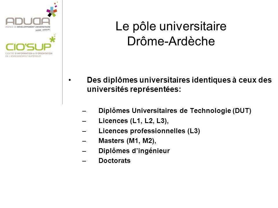Le pôle universitaire Drôme-Ardèche Des diplômes universitaires identiques à ceux des universités représentées: –Diplômes Universitaires de Technologie (DUT) –Licences (L1, L2, L3), –Licences professionnelles (L3) –Masters (M1, M2), –Diplômes dingénieur –Doctorats