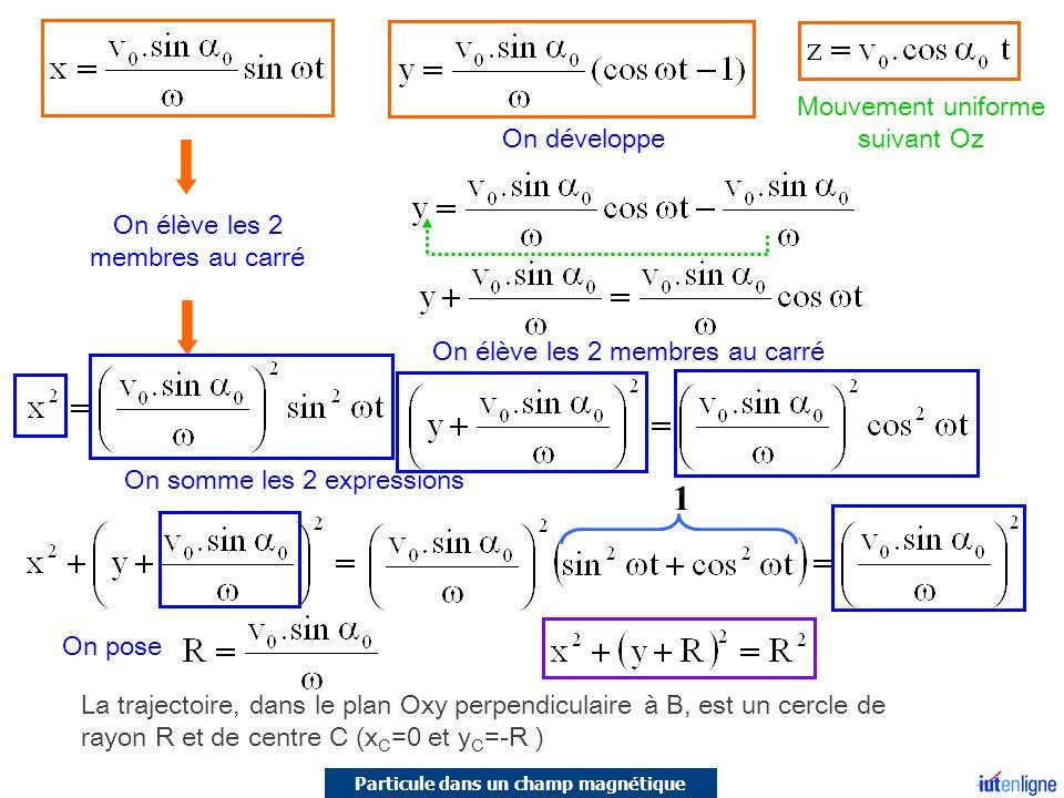 La trajectoire, dans le plan Oxy perpendiculaire à B, est un cercle de rayon R et de centre C (x C =0 et y C =-R ) On développe On pose On élève les 2