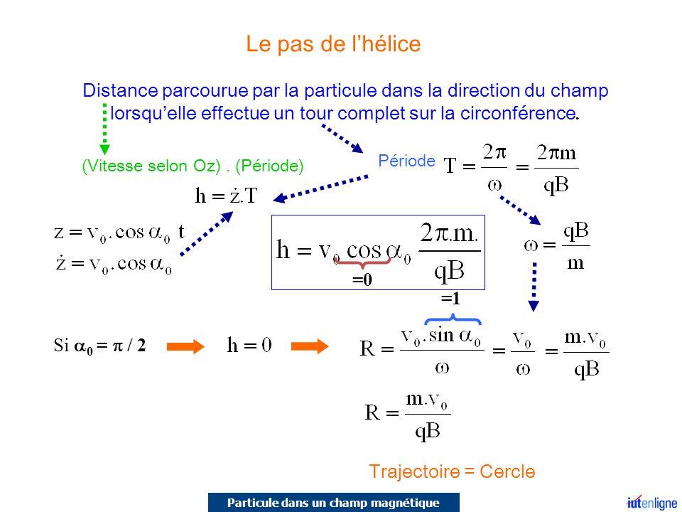 Le pas de lhélice Si 0 = / 2 Trajectoire = Cercle Distance parcourue par la particule dans la direction du champ lorsquelle effectue un tour complet s