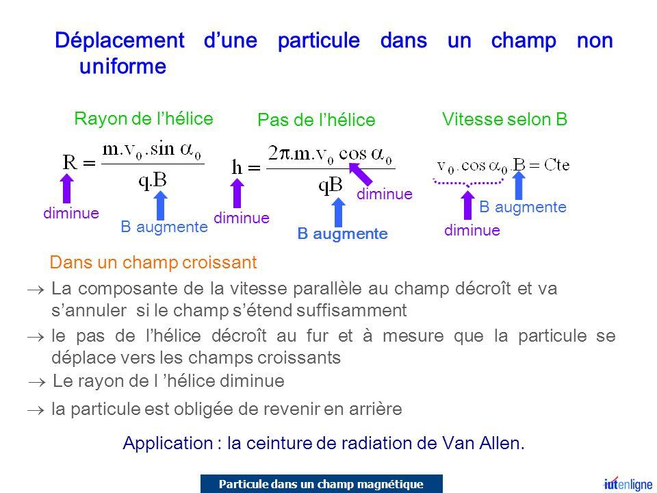 Déplacement dune particule dans un champ non uniforme Dans un champ croissant Application : la ceinture de radiation de Van Allen. Rayon de lhélice Pa