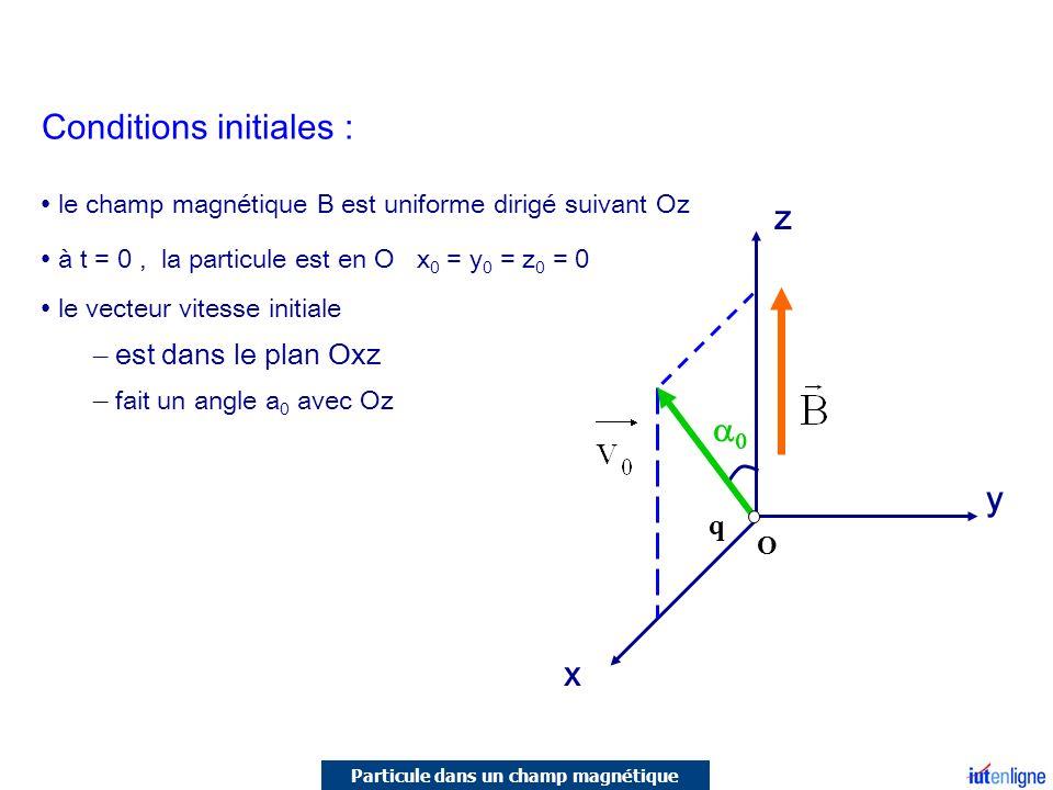 O x y z à t = 0, la particule est en O x 0 = y 0 = z 0 = 0 le champ magnétique B est uniforme dirigé suivant Oz le vecteur vitesse initiale – fait un