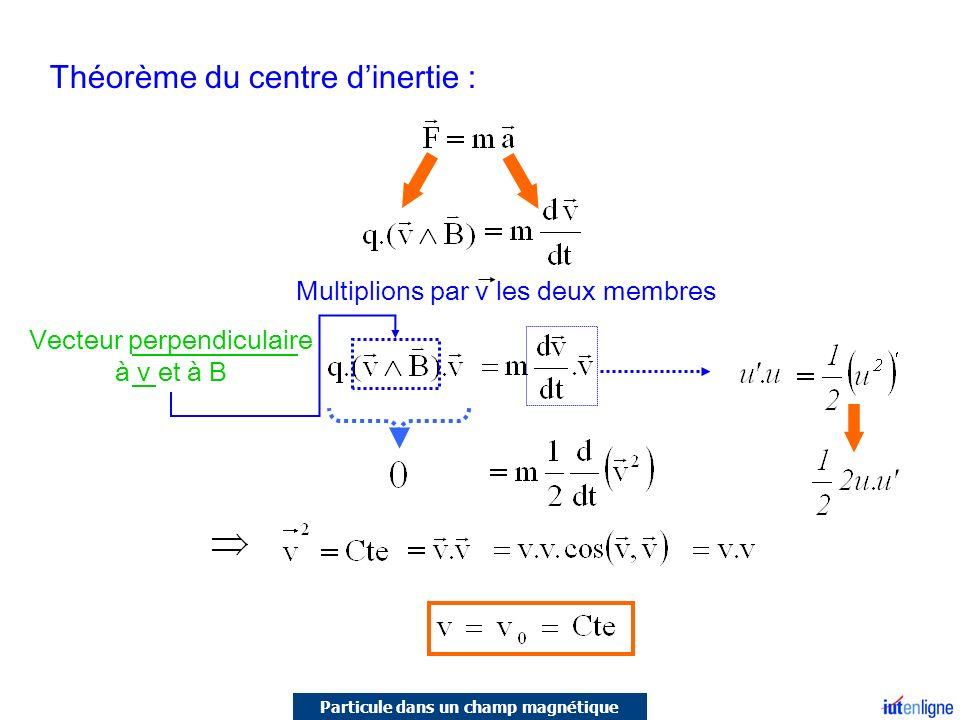 Multiplions par B les deux membres Champ uniforme Vitesse constante Champ uniforme Théorème du centre dinertie : Vecteur perpendiculaire à v et à B Particule dans un champ magnétique