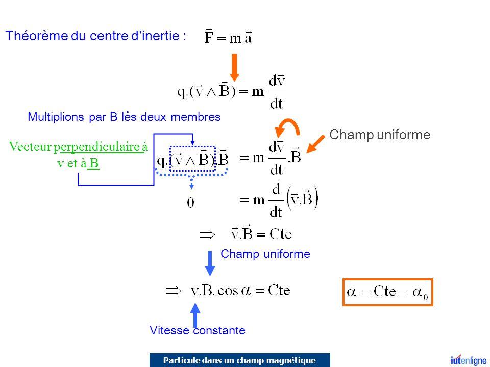 Multiplions par B les deux membres Champ uniforme Vitesse constante Champ uniforme Théorème du centre dinertie : Vecteur perpendiculaire à v et à B Pa