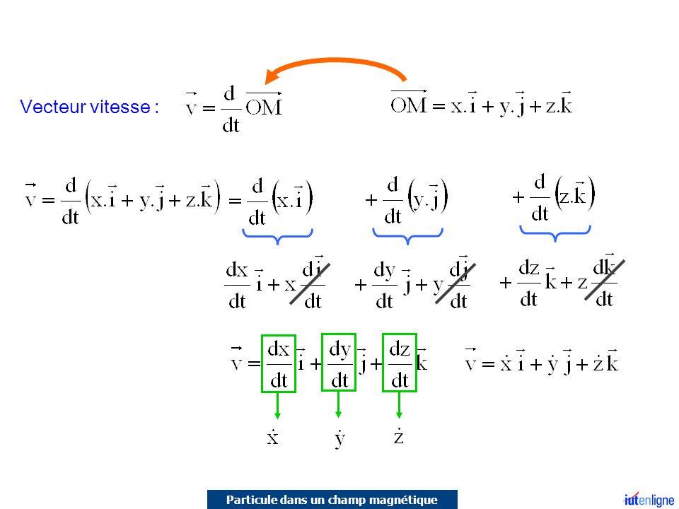 Produit vectoriel 1 er vecteur 2 e vecteur Produit vectoriel Direction Sens perpendiculaire à Règle de la main droite Norme j k k -j k i O j k i i O j O i O Particule dans un champ magnétique