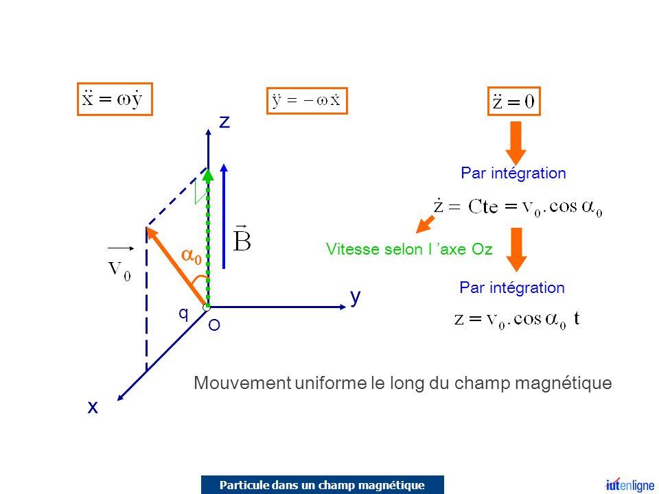 la solution est de la forme Conditions initiales Par intégration Equation différentielle 2e degré Par intégration Condition initiale O x y z B 0 v q Particule dans un champ magnétique