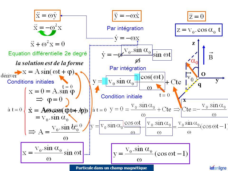 la solution est de la forme Conditions initiales Par intégration Equation différentielle 2e degré Par intégration Condition initiale O x y z B 0 v q P