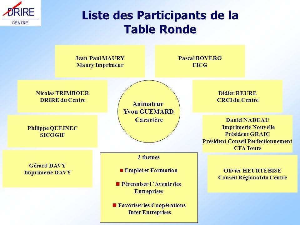Liste des Participants de la Table Ronde Philippe QUEINEC SICOGIF Jean-Paul MAURY Maury Imprimeur Gérard DAVY Imprimerie DAVY Nicolas TRIMBOUR DRIRE d